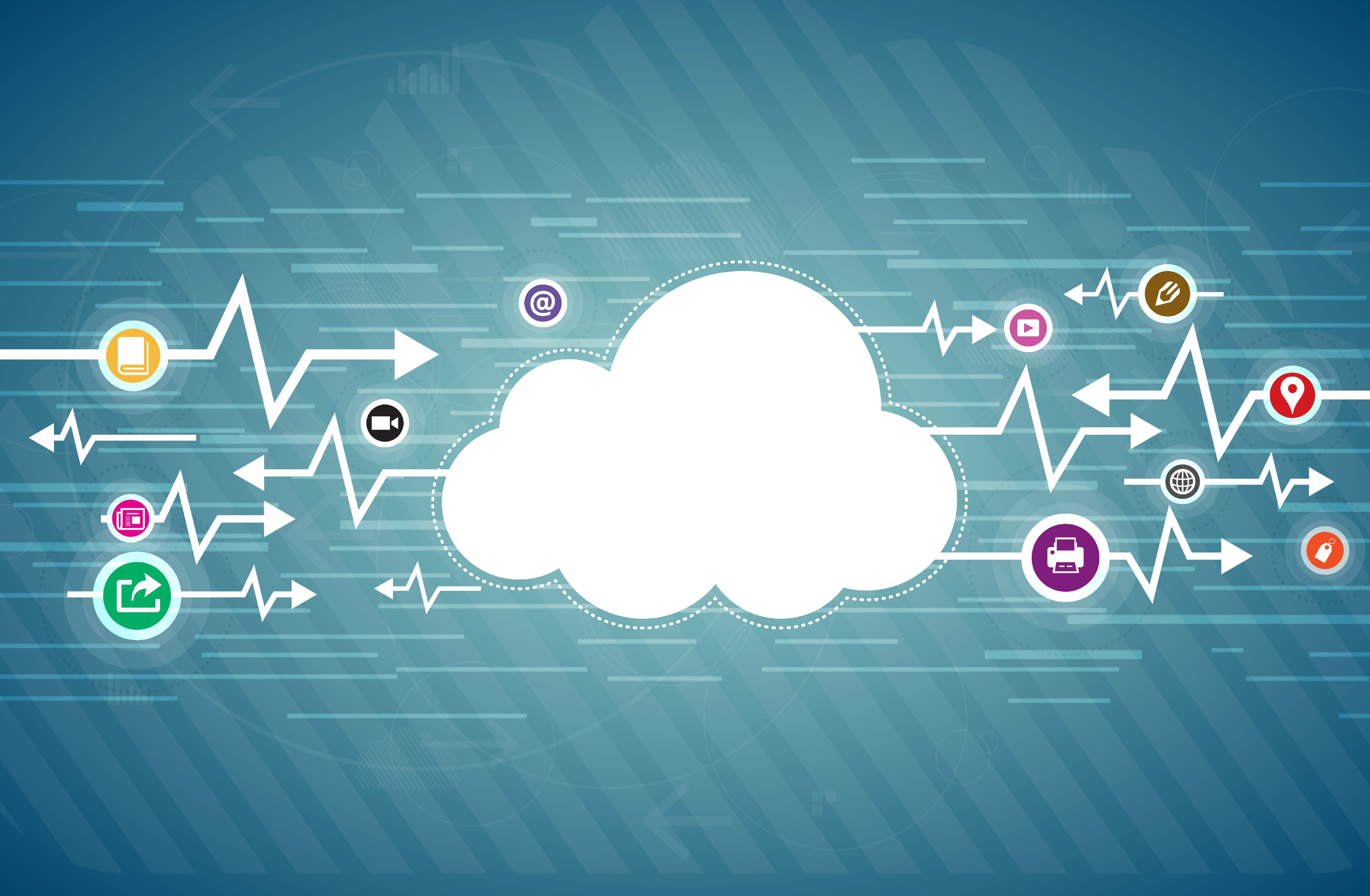 What is Cloud Based Software?